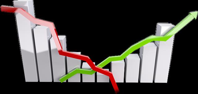 Midpoint Formula Economics